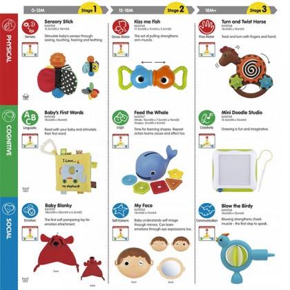 K's Kids 10776 1Set Development Toys Stage3 - 18m+